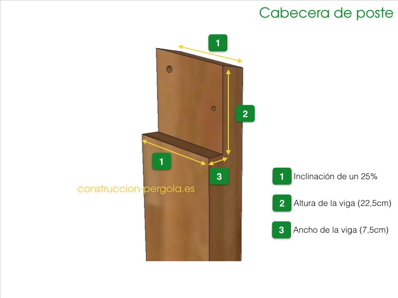 Dise o de p rgolas planos y consejos para dise ar su - Postes de madera para pergolas ...
